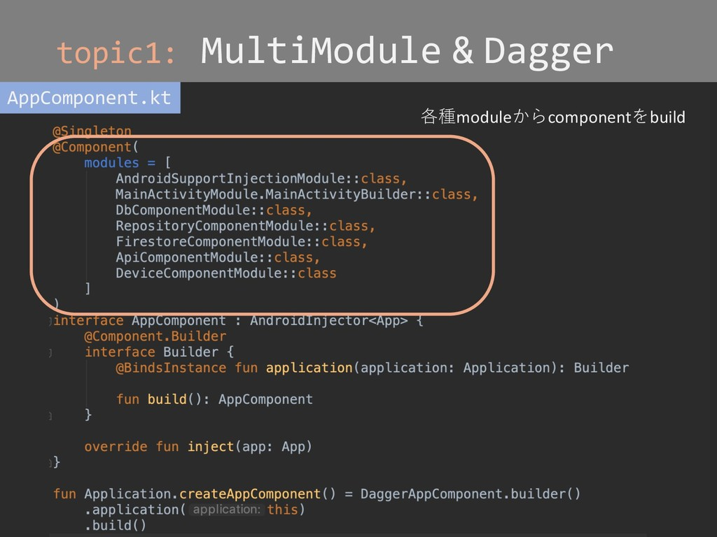 topic1: MultiModule & Dagger AppComponent.kt 各種...