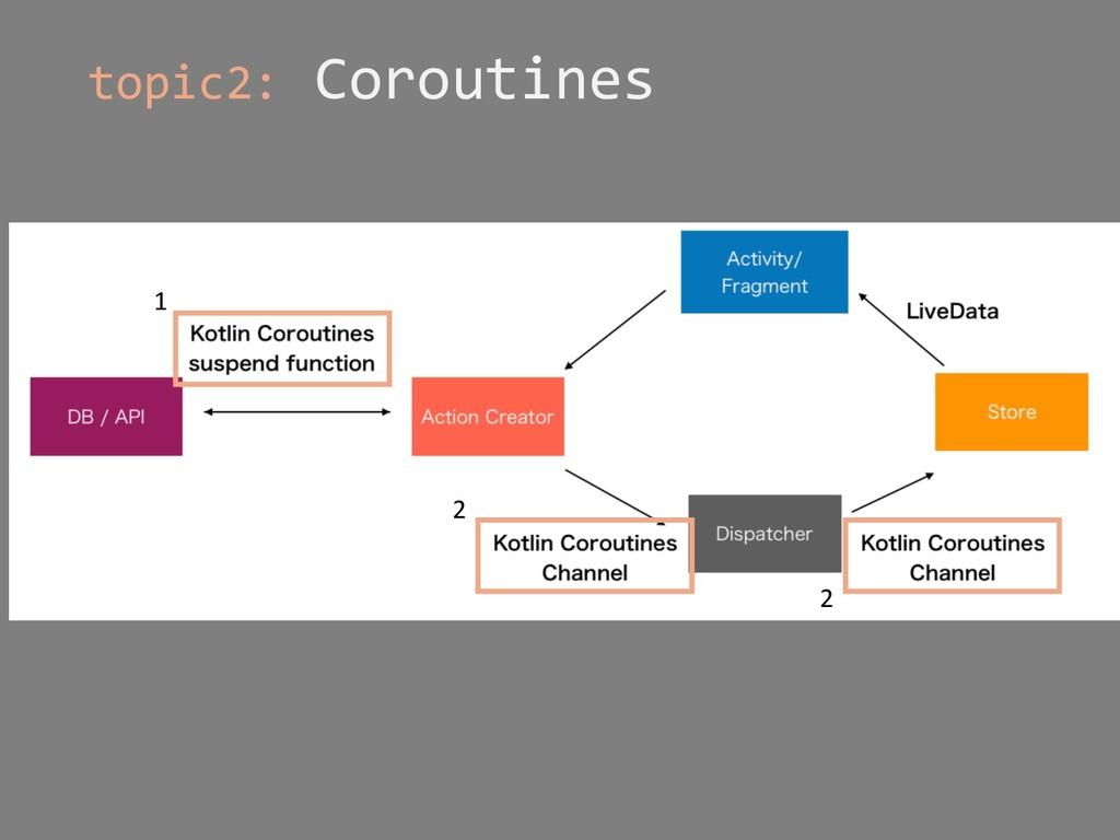 topic2: Coroutines 1 2 2