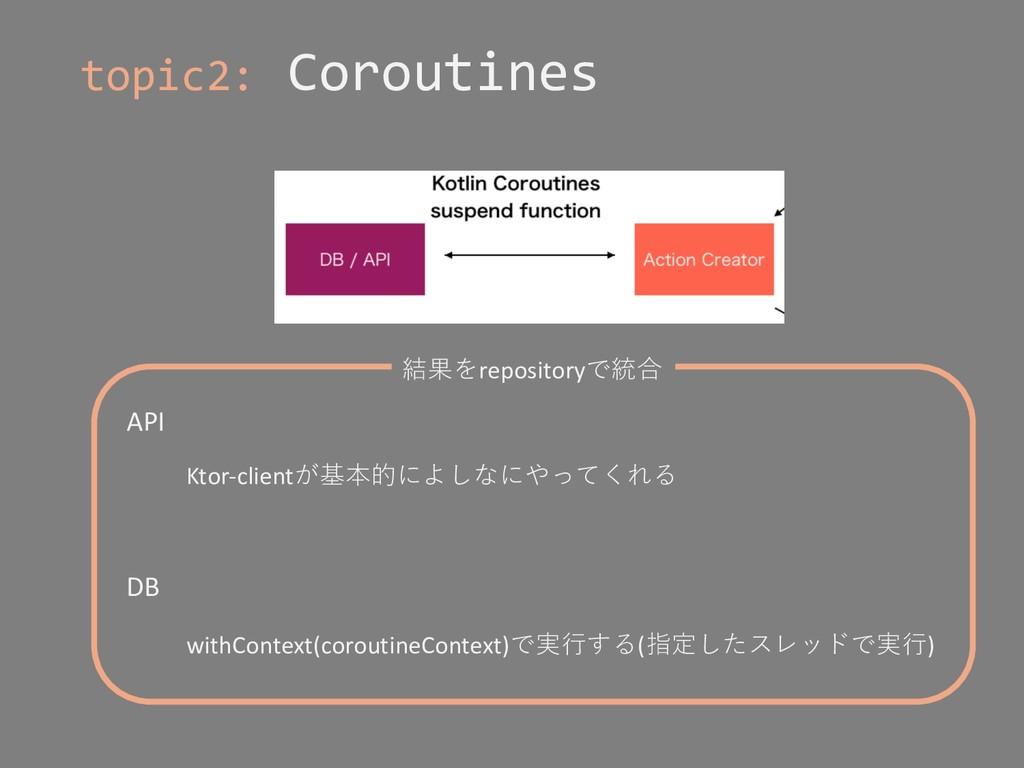 topic2: Coroutines API Ktor-clientが基本的によしなにやってく...
