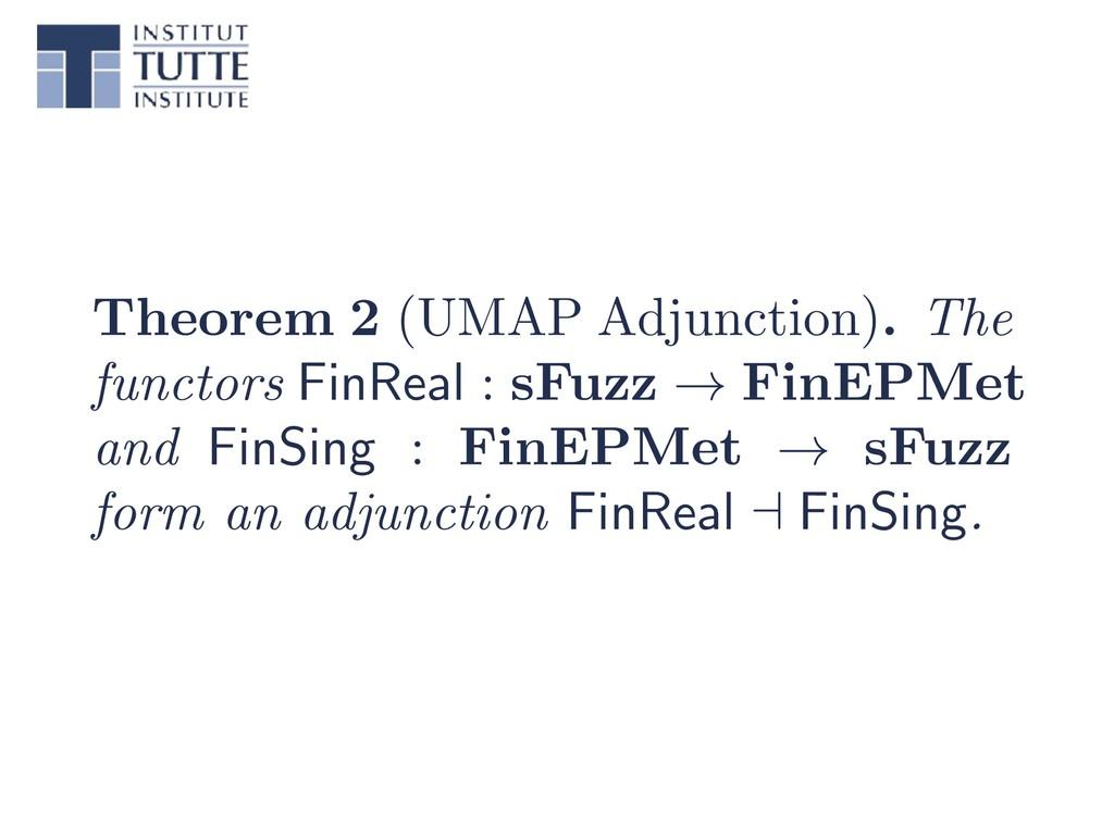 Theorem 2 (UMAP Adjunction). The functors FinRe...