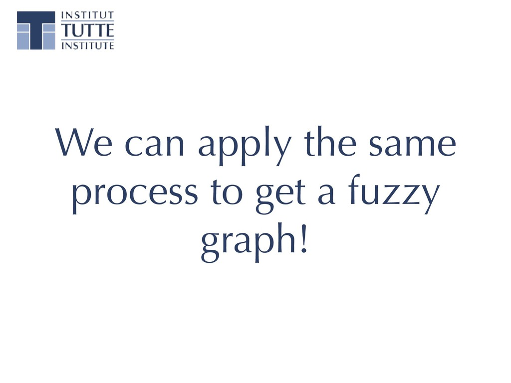 We can apply the same process to get a fuzzy gr...