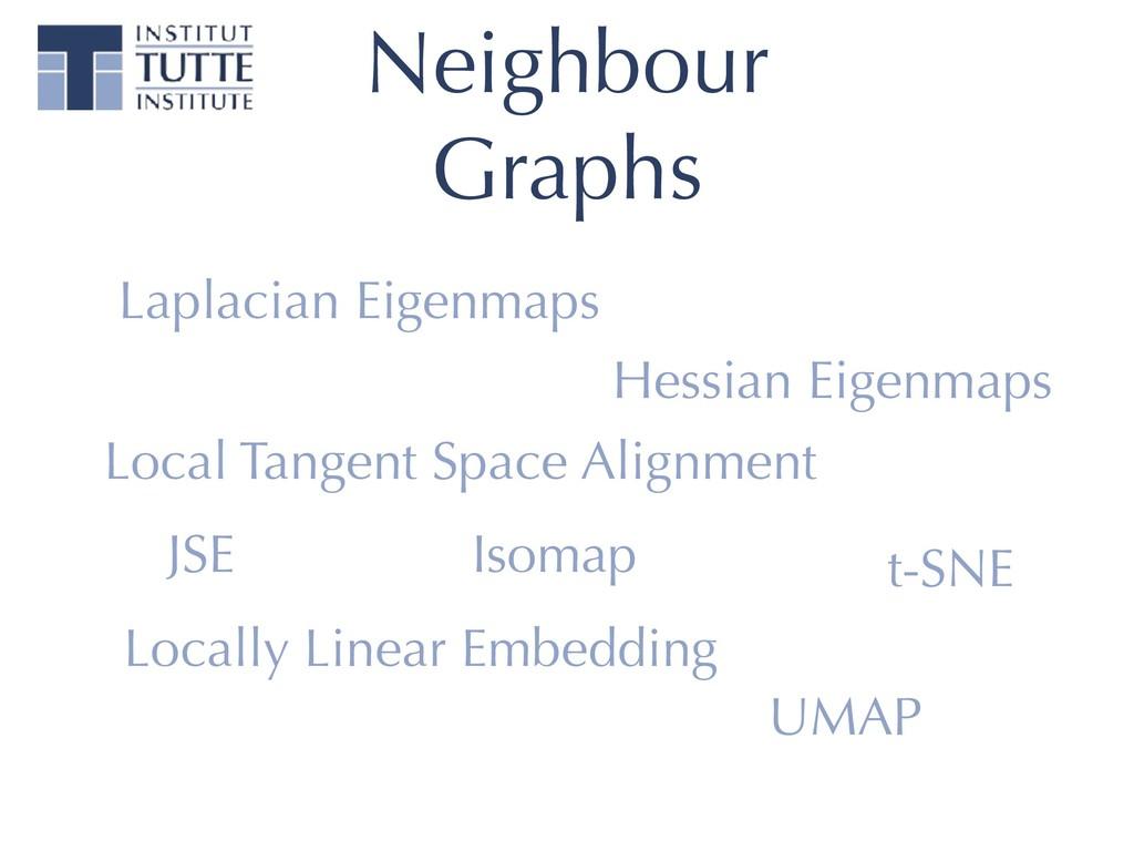 Neighbour Graphs Locally Linear Embedding Lapla...