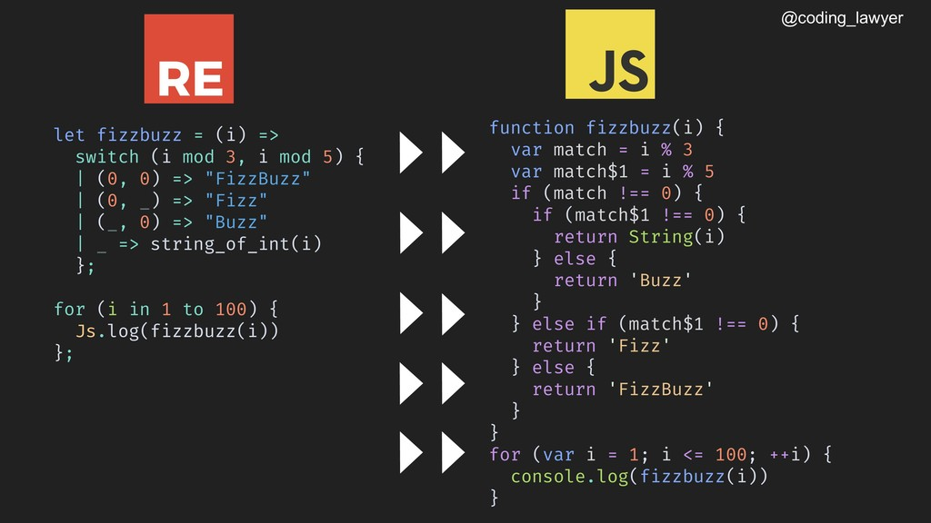 @coding_lawyer function fizzbuzz(i) { var match...