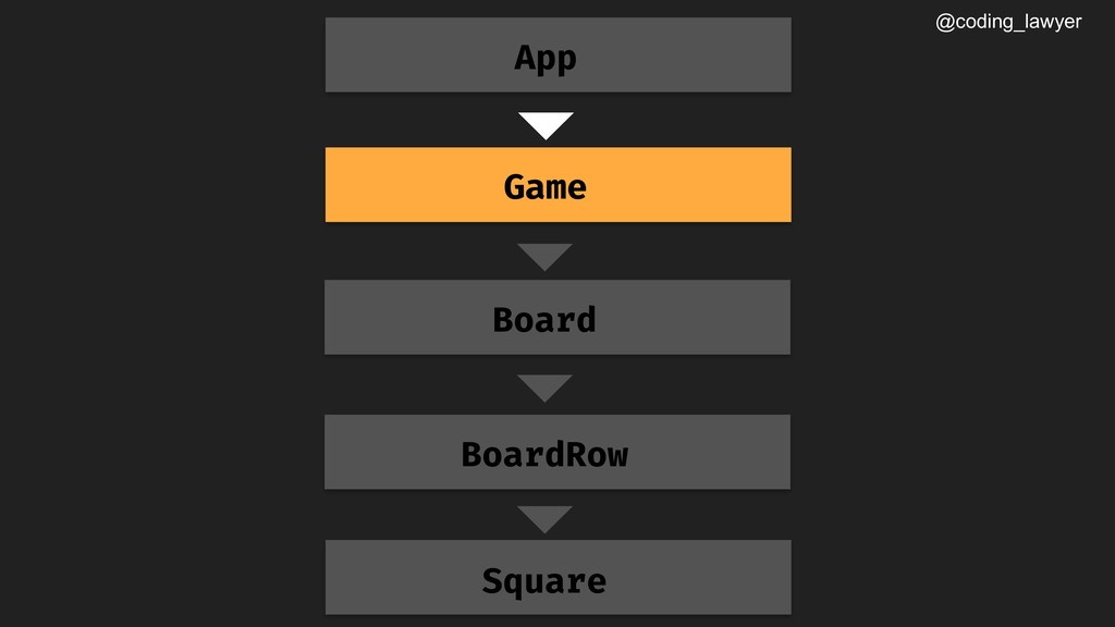 @coding_lawyer Game Board App BoardRow Square