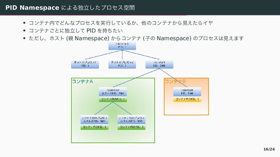 PID Namespace 〠〽ಠཱ「〔ゆ゜なとۭؒ • ぢアふべ〜〞え〟ゆ゜なとぇ࣮ߦ「...