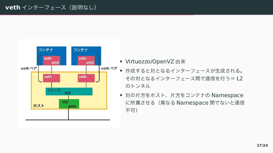 veth ぐアのがやこがとʢઆ໌〟「ʣ • Virtuozzo/OpenVZ ༝དྷ • ࡞『...