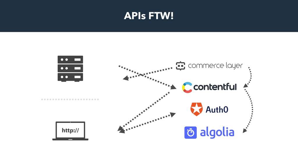 APIs FTW!