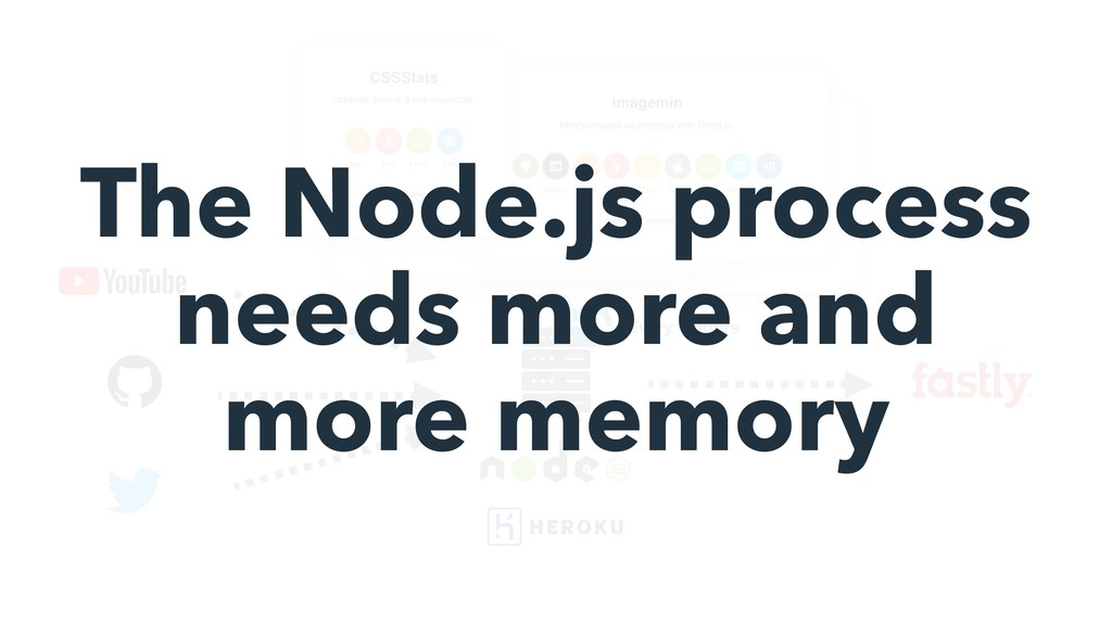 Every 6 hours The Node.js process needs more an...