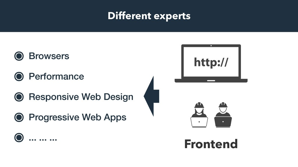 Frontend Different experts ๏ Browsers ๏ Perform...