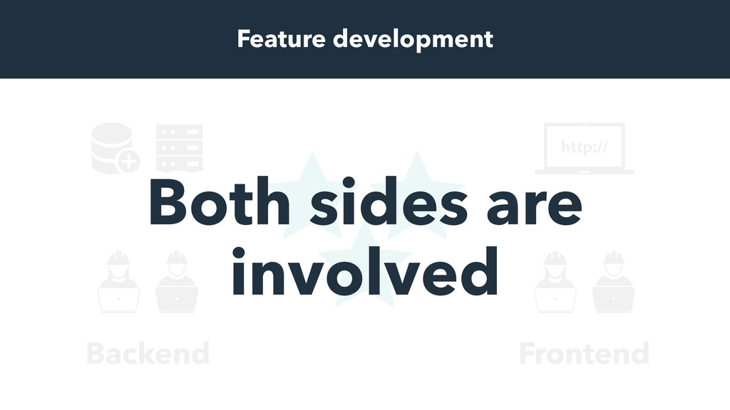 Frontend Backend Feature development Both sides...