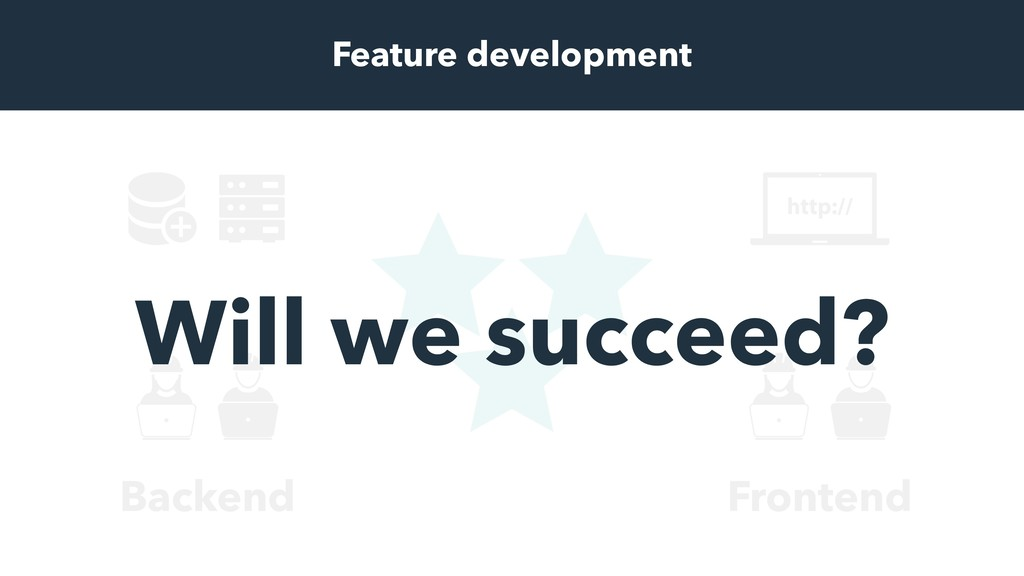 Frontend Backend Feature development Will we su...