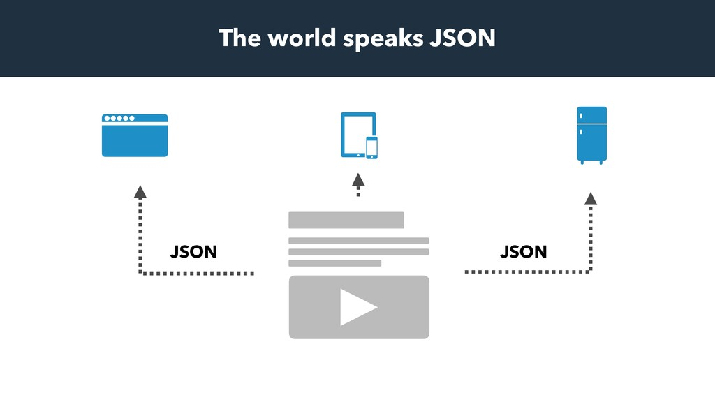 The world speaks JSON JSON JSON