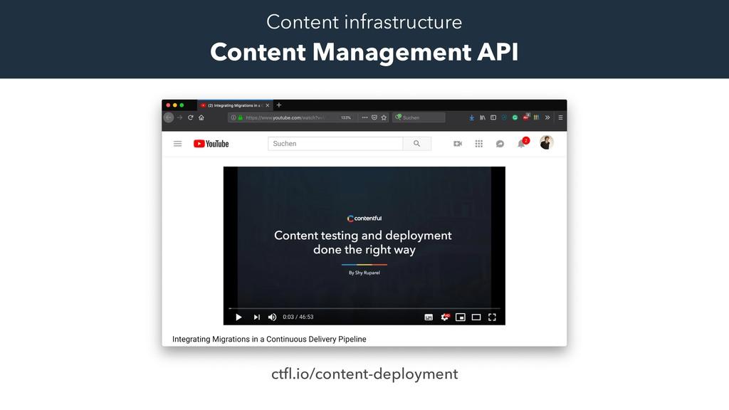 Content infrastructure Content Management API c...