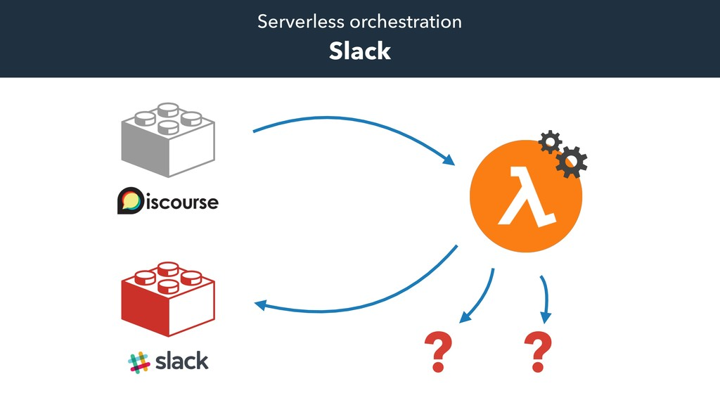 Serverless orchestration Slack ? ?