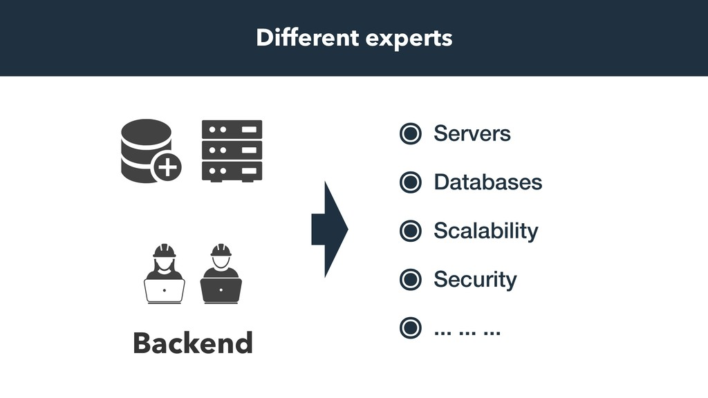 Backend Different experts ๏ Servers ๏ Databases...