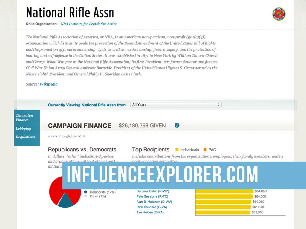 influenceexplorer.com