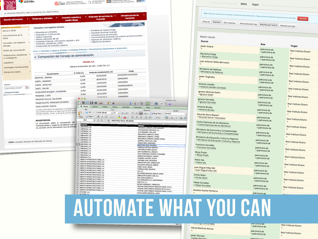 automate what you can