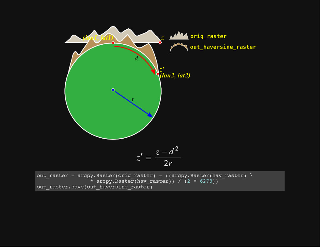 = z ′ z J d 2 2r o u t _ r a s t e r = a r c p ...