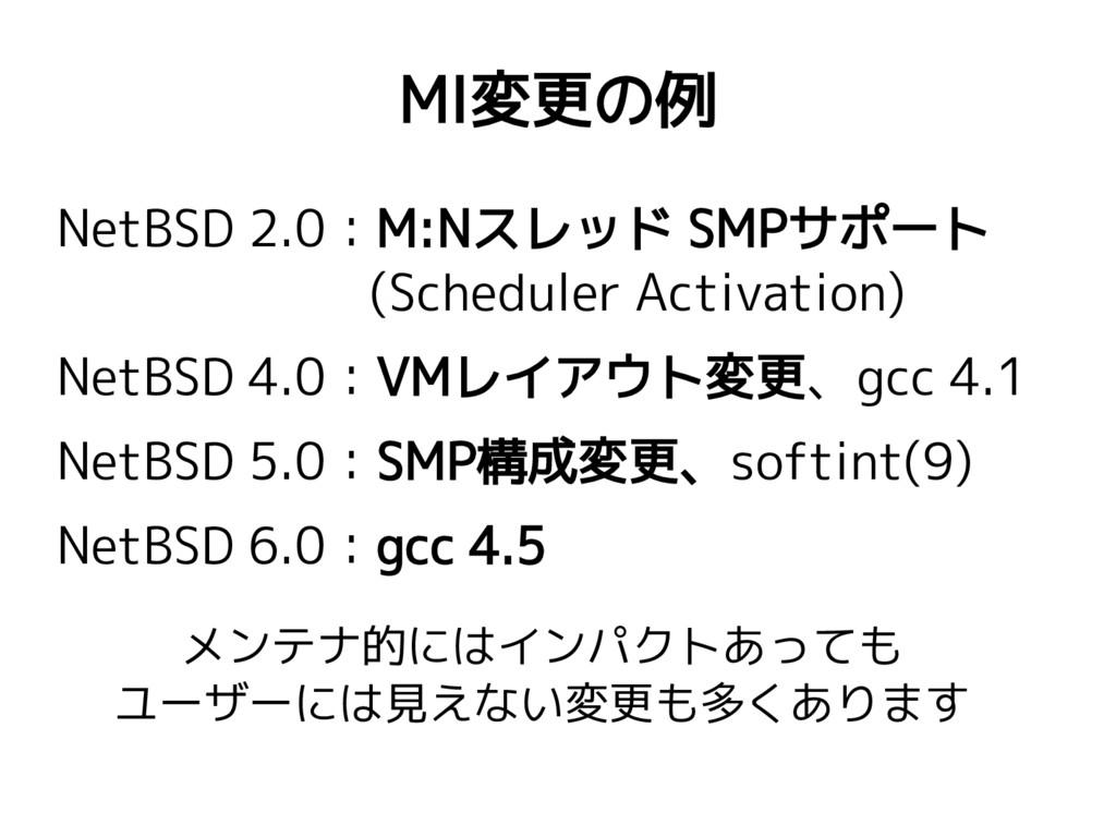 MI変更の例 NetBSD 2.0:M:Nスレッド SMPサポート (Scheduler Ac...