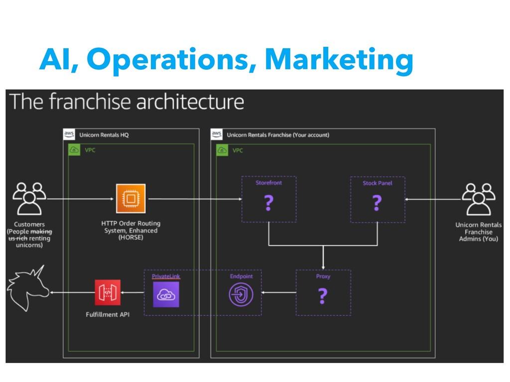 AI, Operations, Marketing
