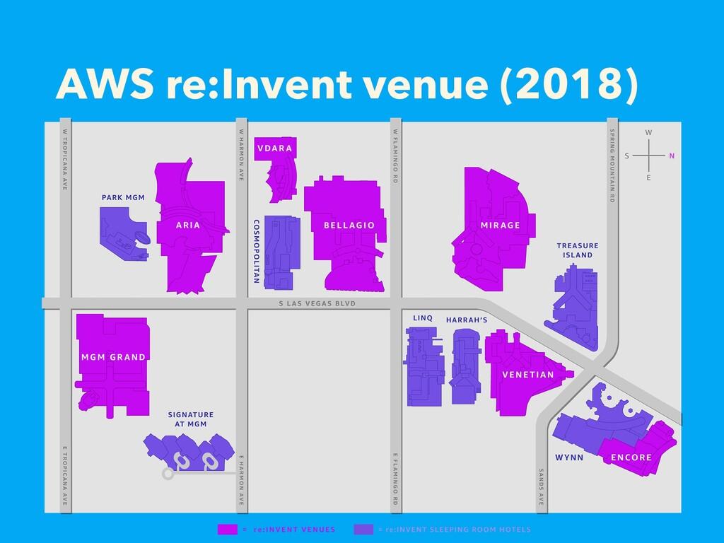 AWS re:Invent venue (2018)