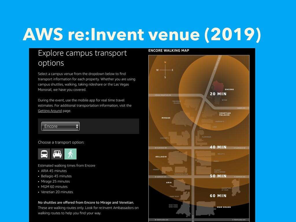 AWS re:Invent venue (2019)