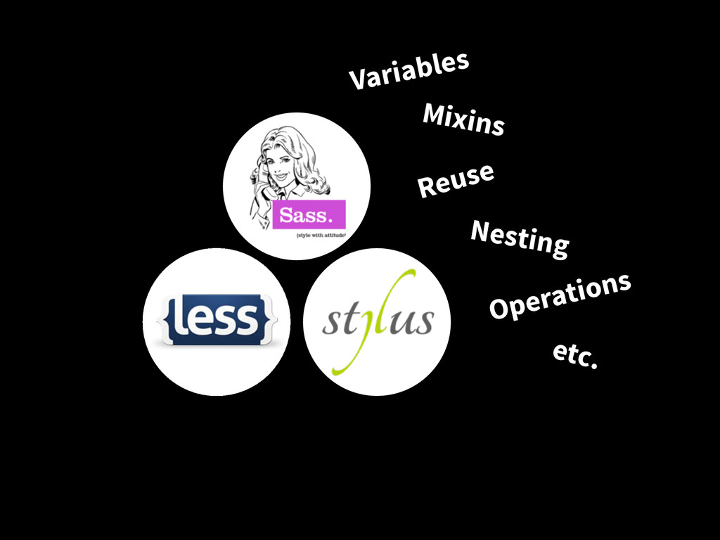 Mixins Variables Reuse Nesting etc. Operations