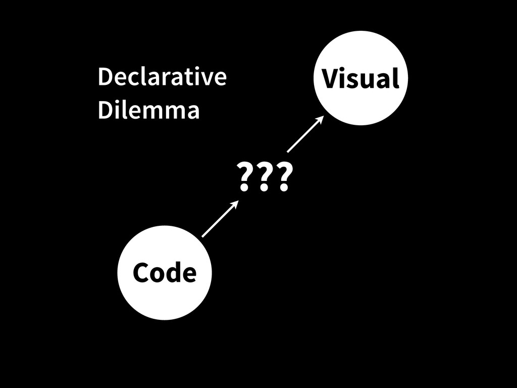 Code ??? Visual Declarative Dilemma