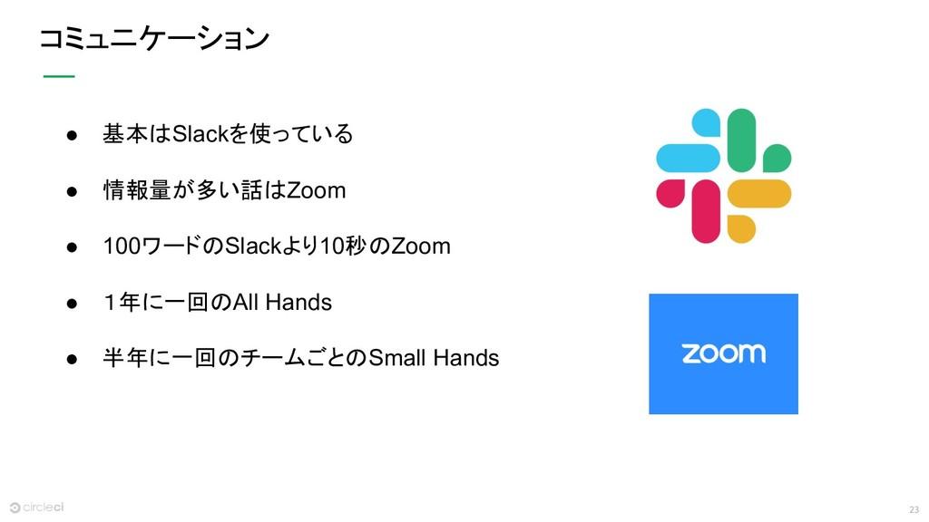 23 コミュニケーション ● 基本はSlackを使っている ● 情報量が多い話はZoom ● ...