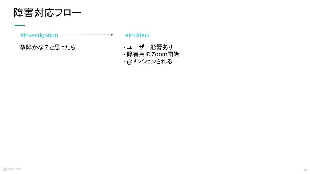 26 障害対応フロー #investigation #incident 故障かな?と思ったら ...