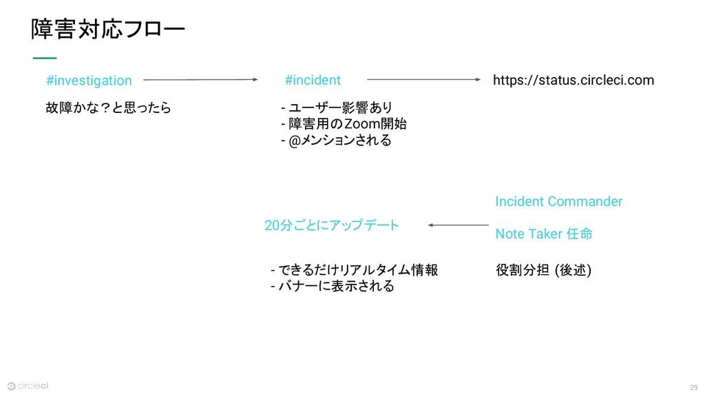 29 障害対応フロー #investigation #incident https://sta...