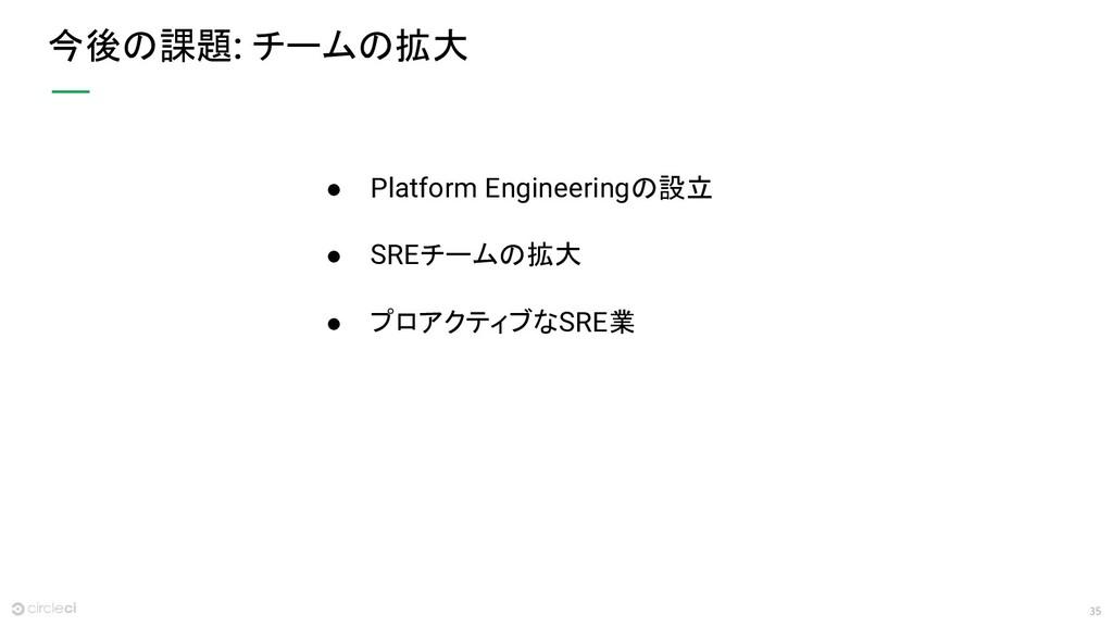 35 今後の課題: チームの拡大 ● Platform Engineeringの設立 ● SR...