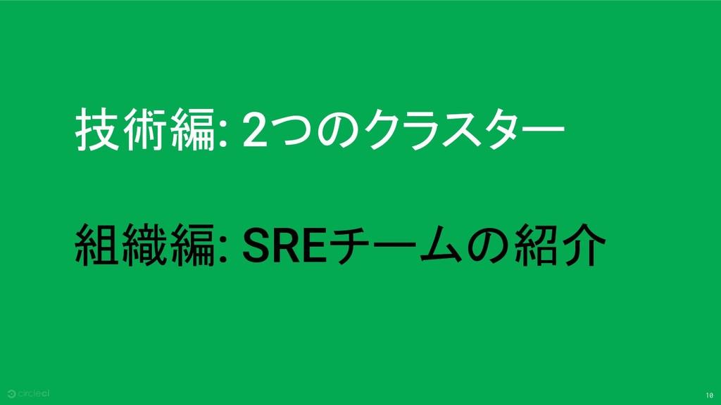 10 技術編: 2つのクラスター 組織編: SREチームの紹介