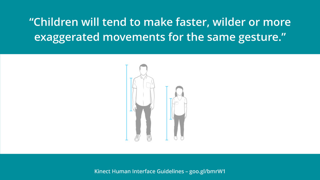 Kinect Human Interface Guidelines – goo.gl/bmrW...