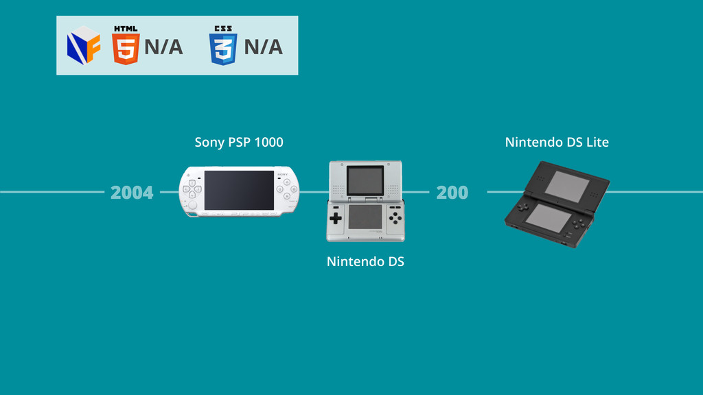2004 N/A N/A Nintendo DS Lite 200 Nintendo DS S...