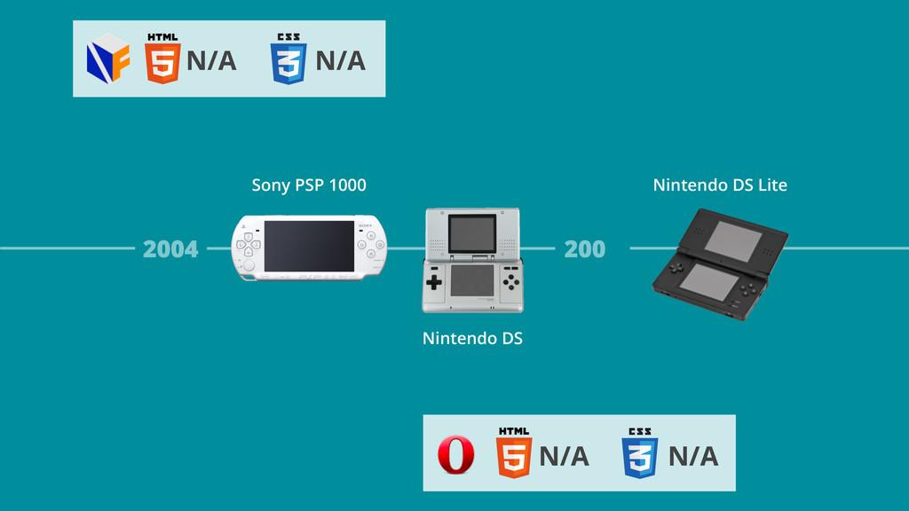 2004 Nintendo DS Sony PSP 1000 Nintendo DS Lite...