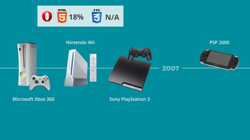 2007 Nintendo Wii Microsoft Xbox 360 PSP 2000 1...