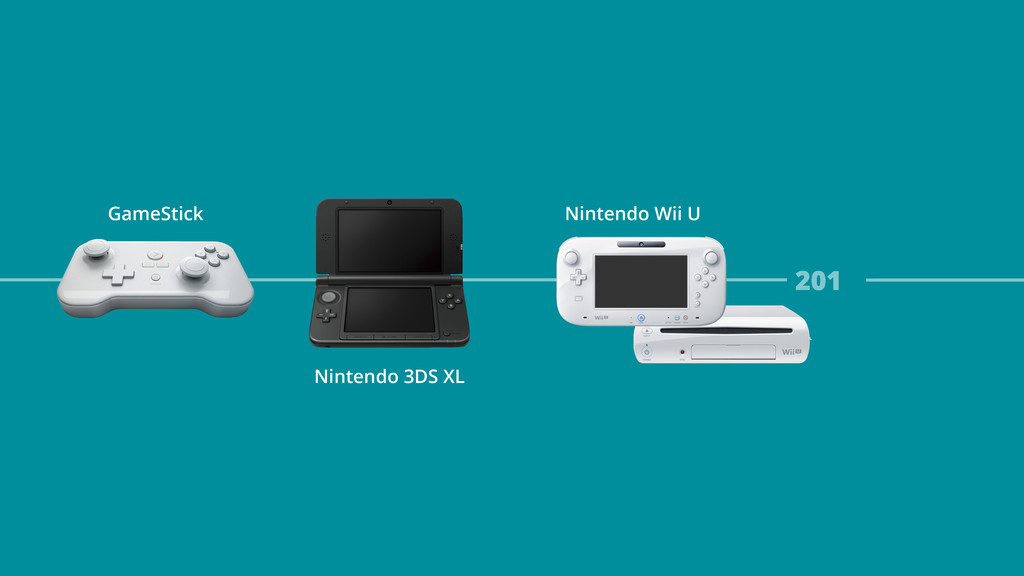 201 Nintendo Wii U Nintendo 3DS XL GameStick