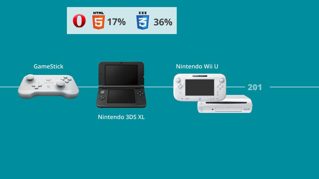 201 Nintendo Wii U Nintendo 3DS XL GameStick 17...