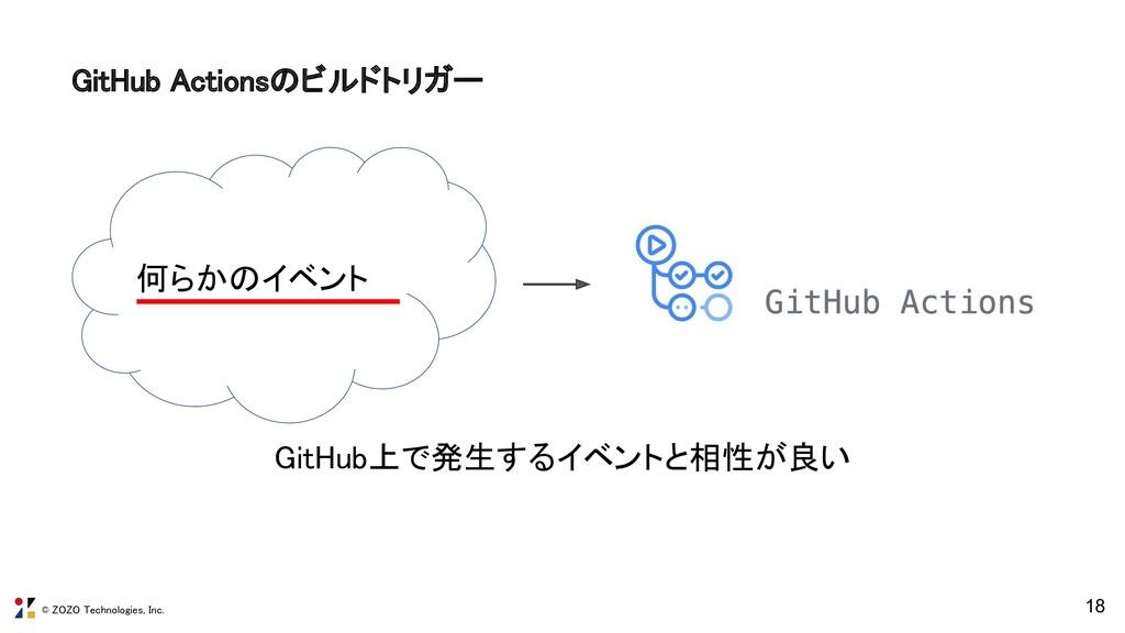 © ZOZO Technologies, Inc. 18 GitHub Actionsのビルド...