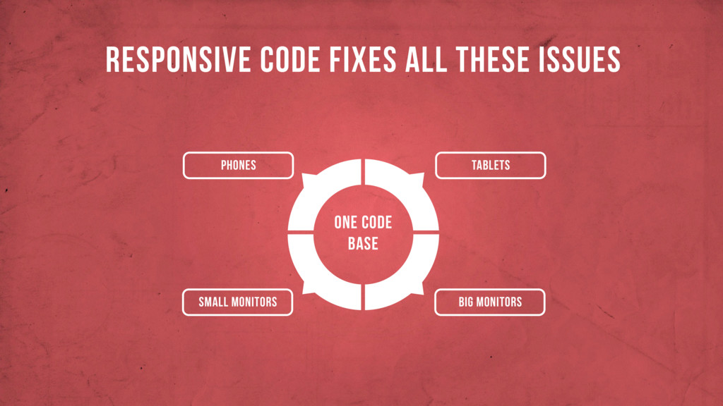 RESPONSIVE CODE FIXES ALL THESE ISSUES ONE CODE...