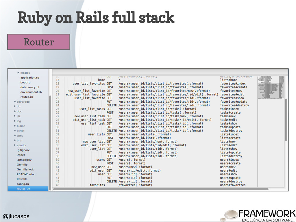 Ruby on Rails full stack @jlucasps Router