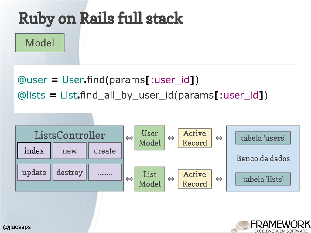 Ruby on Rails full stack @jlucasps Model @user ...