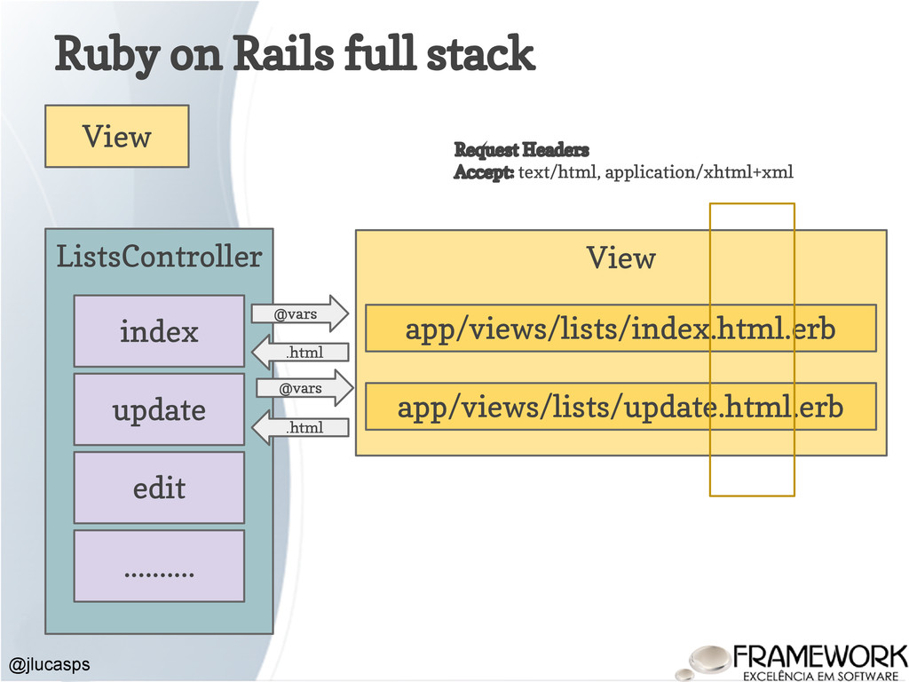 Ruby on Rails full stack @jlucasps View ListsCo...