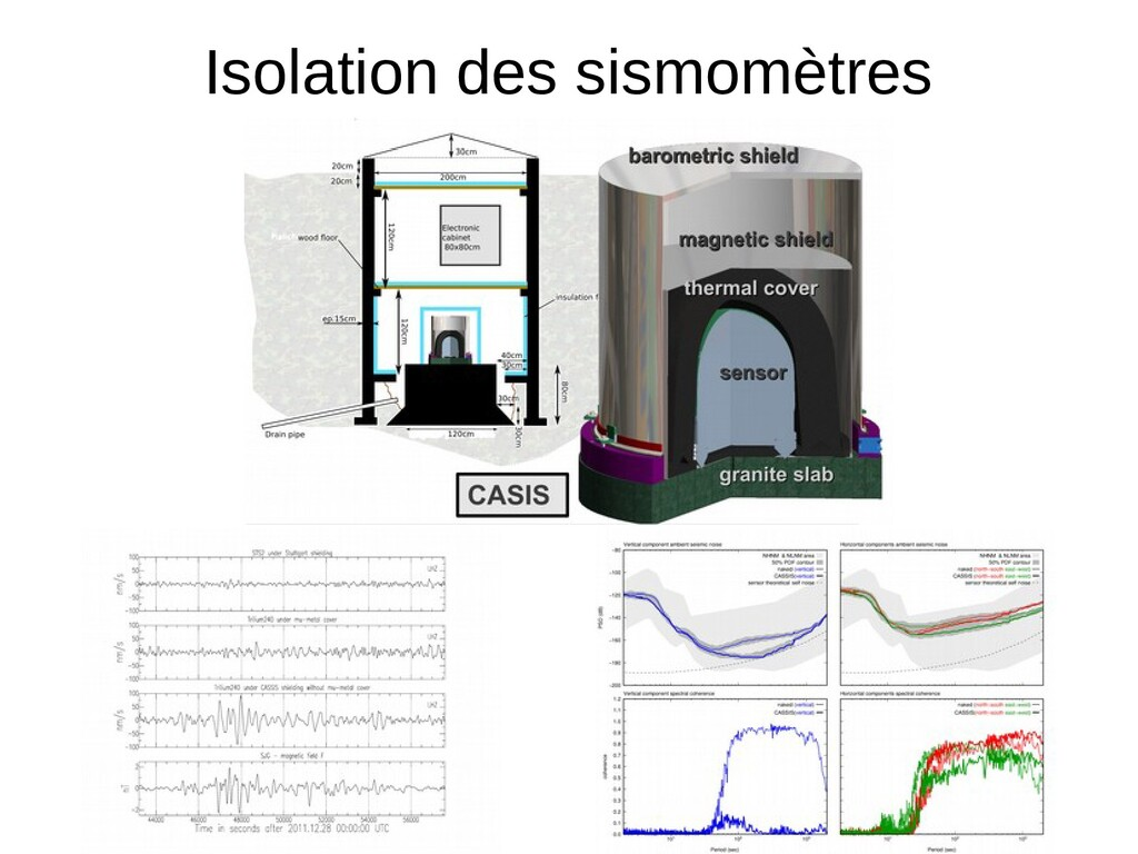 Isolation des sismomètres