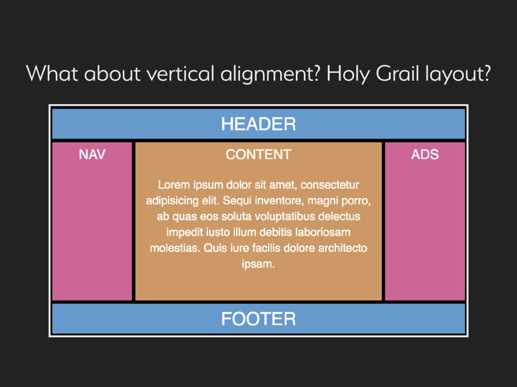 What aout vertical alignment? Hol Grail laou...