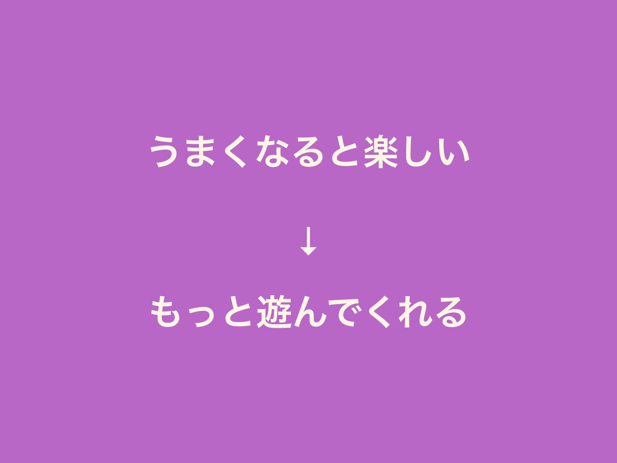 ͏·͘ͳΔͱָ͍͠ ↓ ͬͱ༡ΜͰ͘ΕΔ