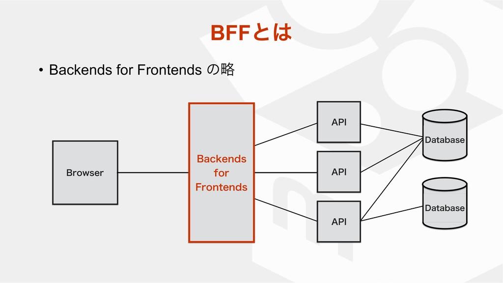 • Backends for Frontends ͷུ BFFͱ #SPXTFS #BDLF...