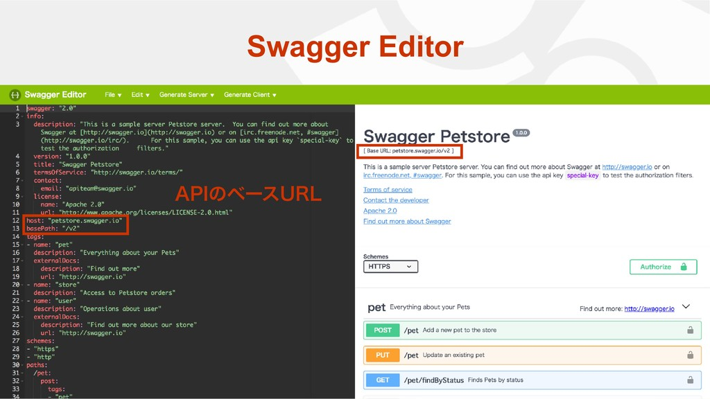 "Swagger Editor ""1*ͷϕʔε63-"