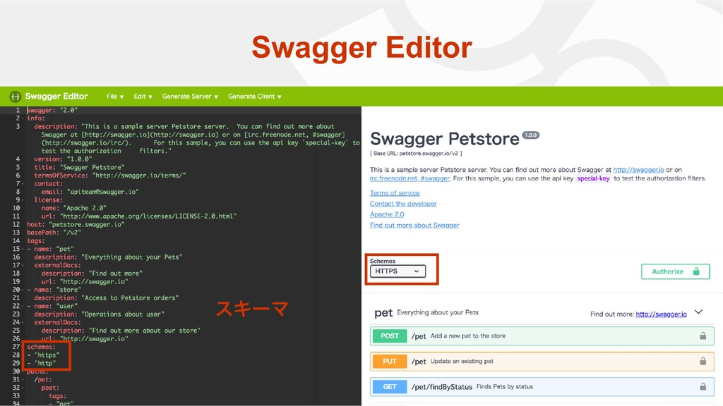 Swagger Editor εΩʔϚ